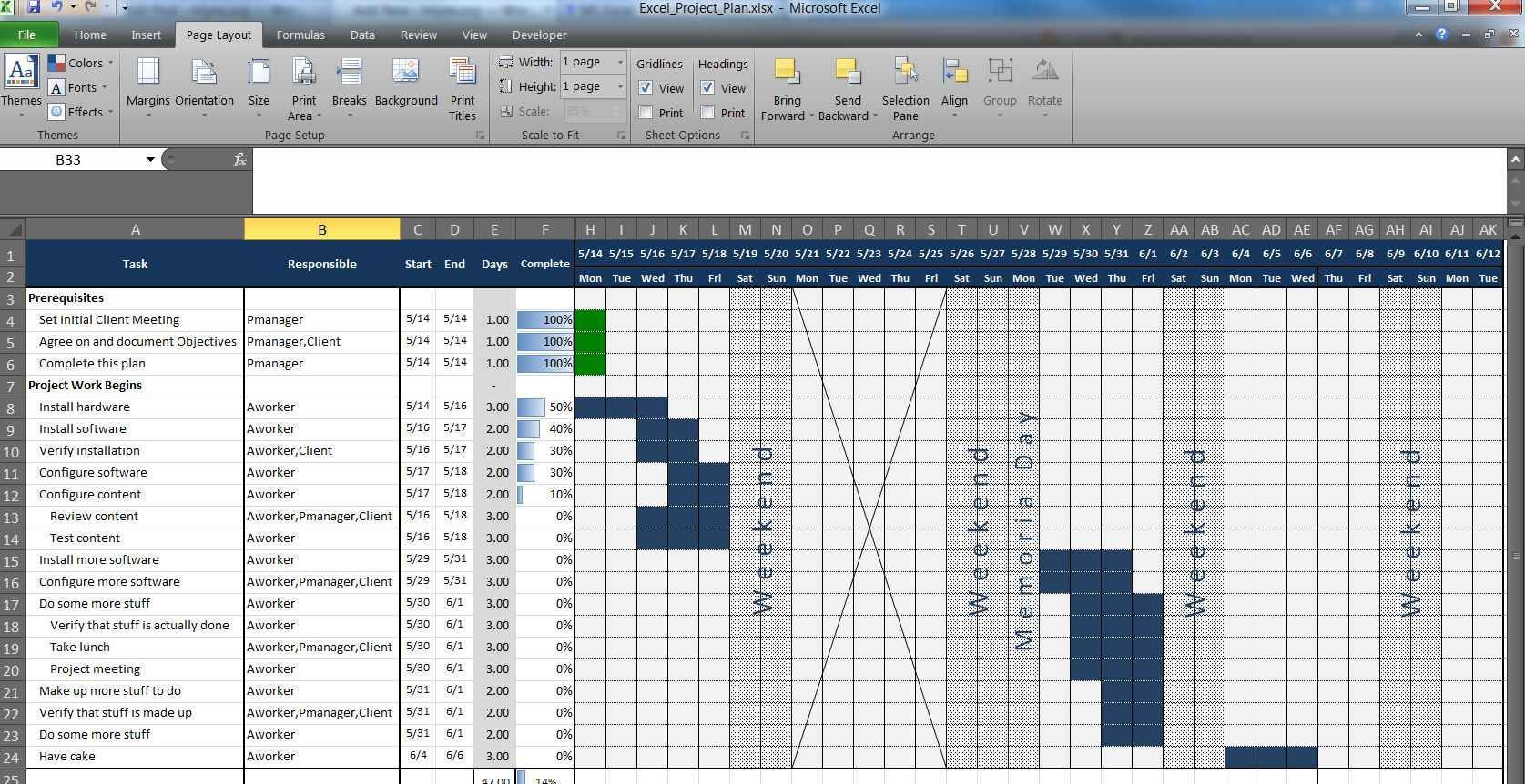003 Exceptional Project Management Template Free Download Excel Example  Tracking DashboardFull