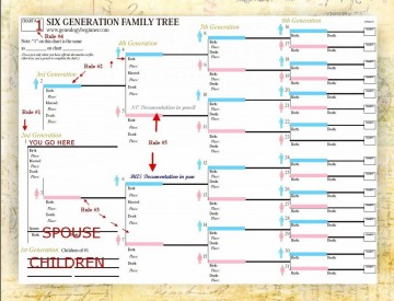 003 Fantastic Excel Family Tree Template Highest Clarity  10 Generation Download Free Editable360