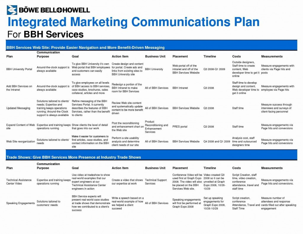 003 Fantastic Free Sale And Marketing Busines Plan Template Picture Large