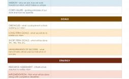 003 Fantastic Strategic Plan Template Word High Definition  Format Busines Doc