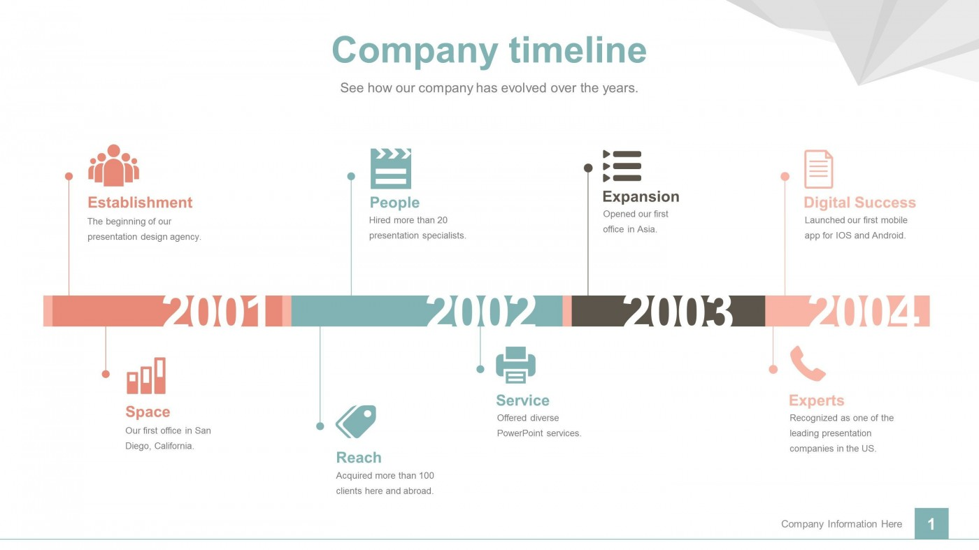 003 Fascinating Powerpoint Timeline Template Free Download High Def  History1400