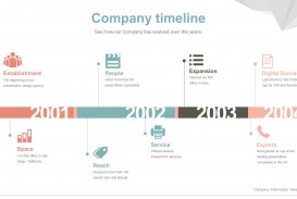 003 Fascinating Powerpoint Timeline Template Free Download High Def  History