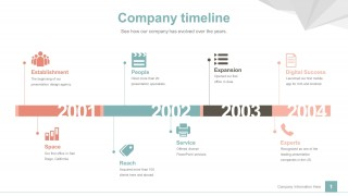 003 Fascinating Powerpoint Timeline Template Free Download High Def  History320
