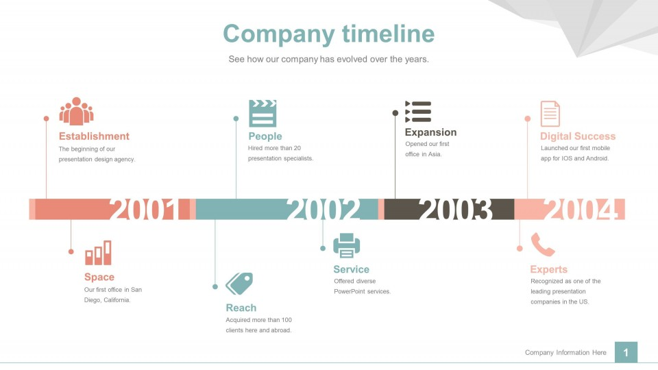 003 Fascinating Powerpoint Timeline Template Free Download High Def  History960