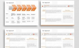 003 Fascinating Project Kick Off Template Ppt Idea  Meeting Management Kickoff