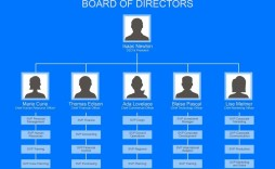 003 Fearsome Org Chart Template Microsoft Word 2010 Sample