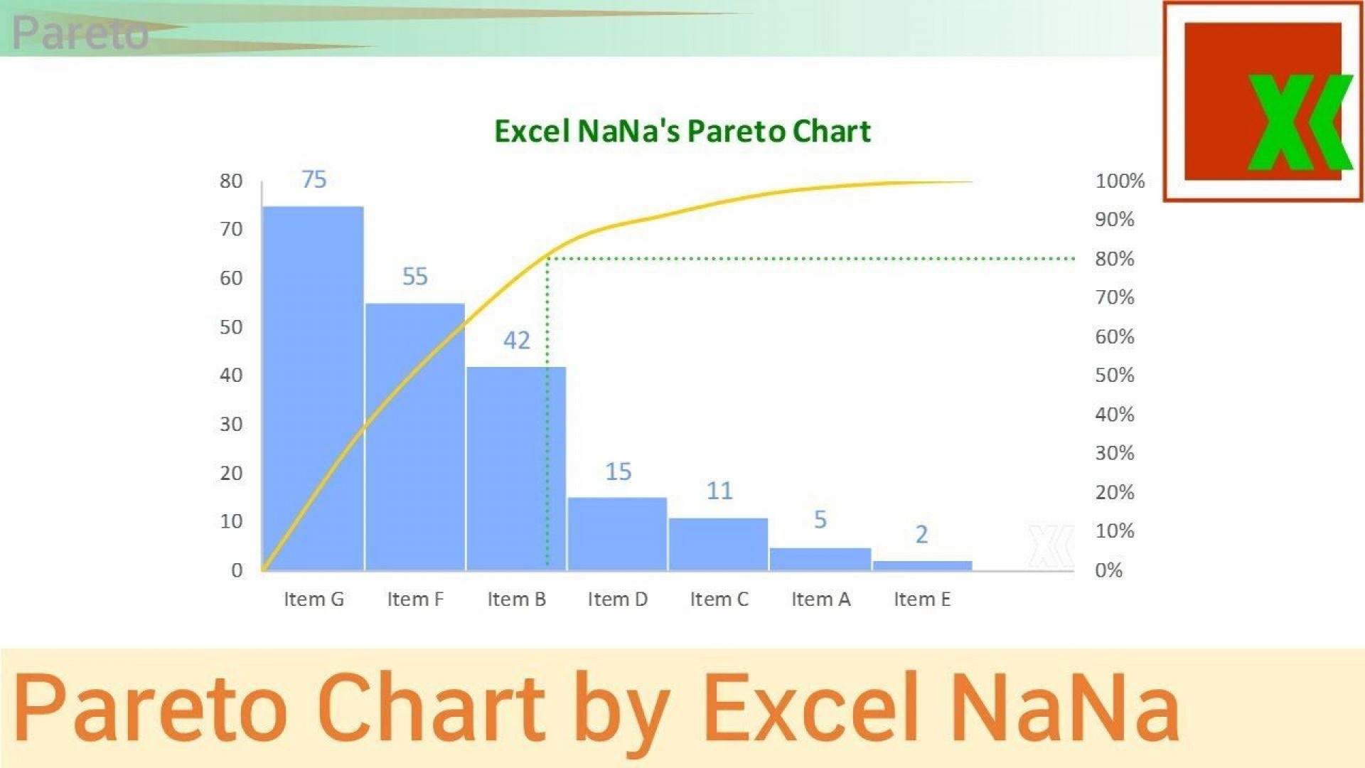 003 Fearsome Pareto Chart Excel Template Picture  2016 Download Microsoft Control M1920