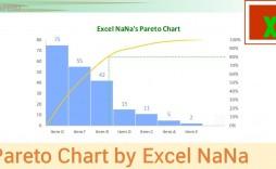 003 Fearsome Pareto Chart Excel Template Picture  2016 Download Microsoft Control M