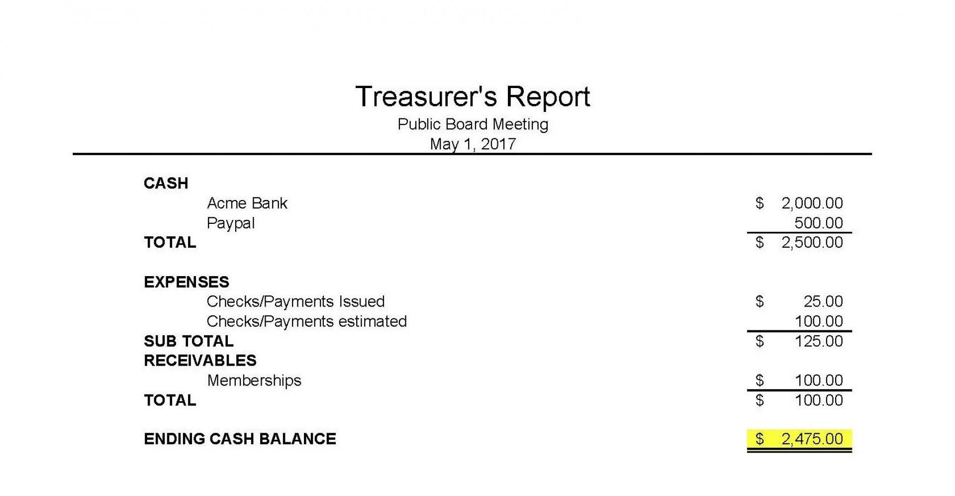 003 Fearsome Treasurer Report Template Non Profit Design  Treasurer' Word Free For Nonprofit Organization1920