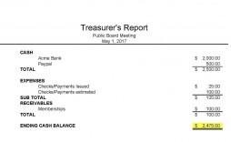 003 Fearsome Treasurer Report Template Non Profit Design  Treasurer' Word Free For Nonprofit Organization