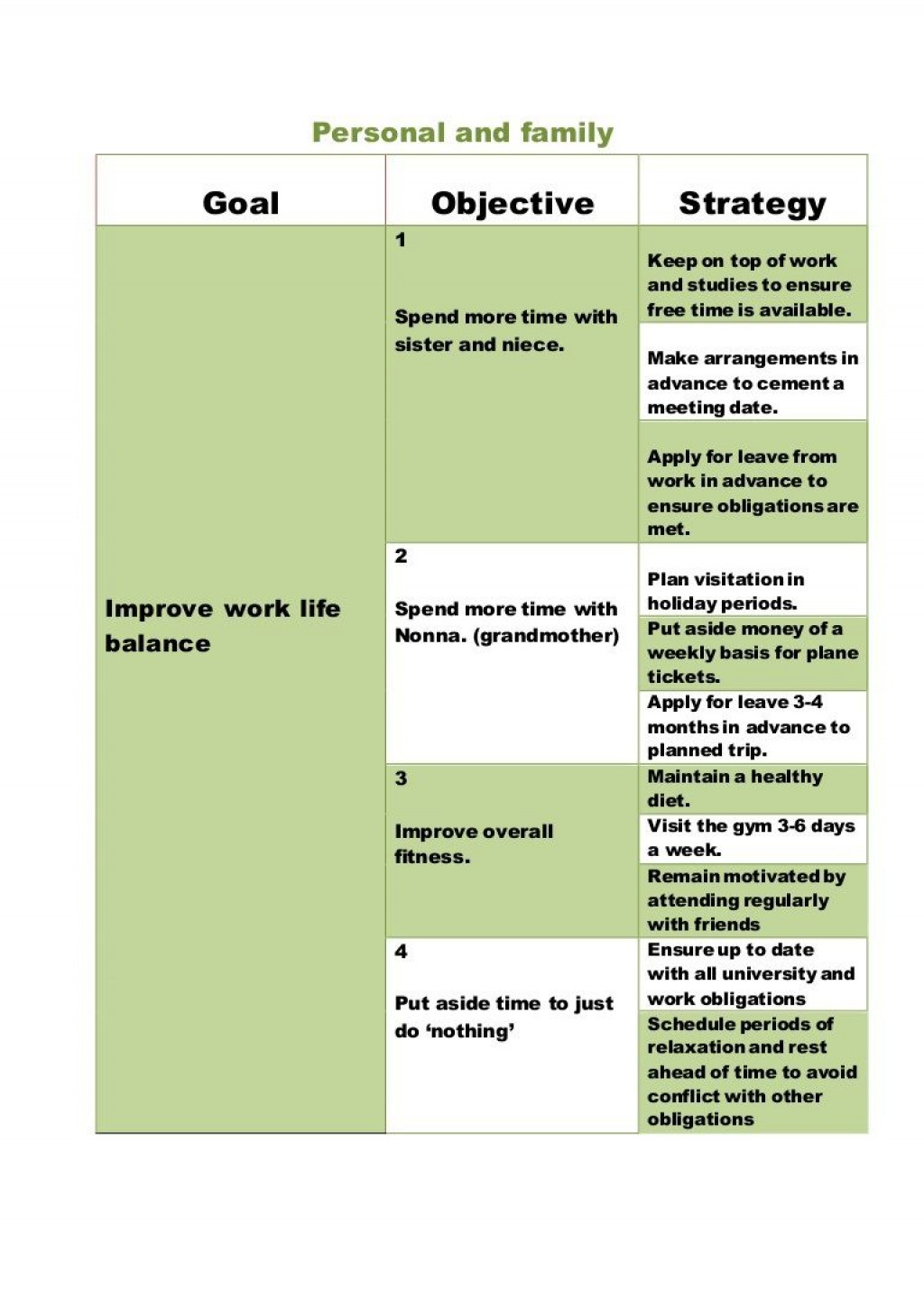003 Formidable 5 Year Plan Template Highest Quality  Pdf Busines For CoupleLarge