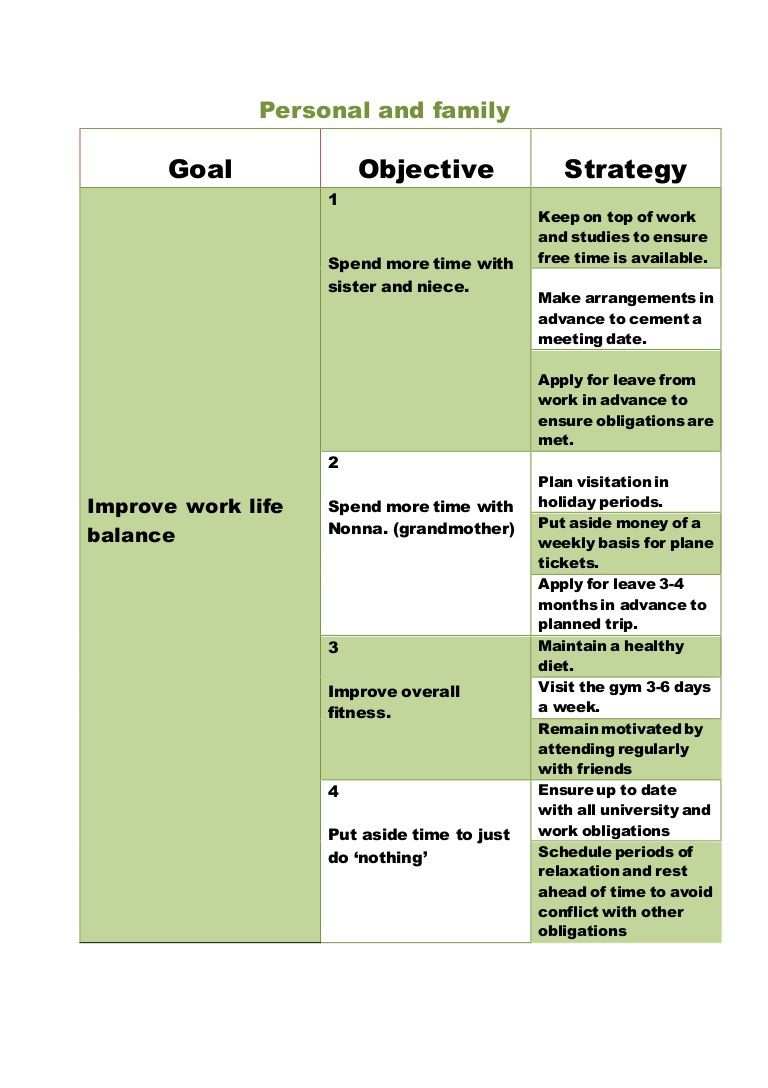 003 Formidable 5 Year Plan Template Highest Quality  Pdf Busines For CoupleFull