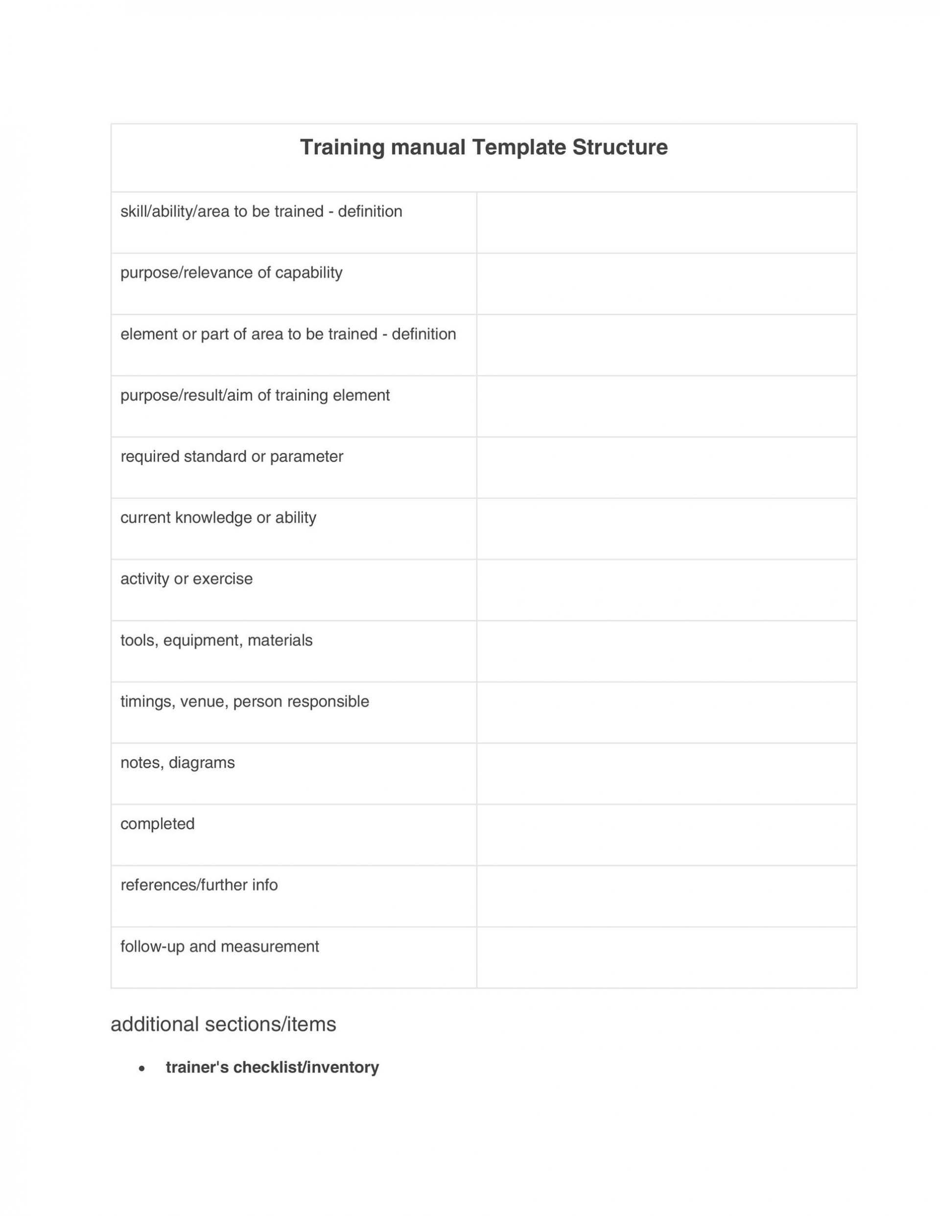 003 Formidable Employee Training Manual Template Inspiration  New Hire Example1920