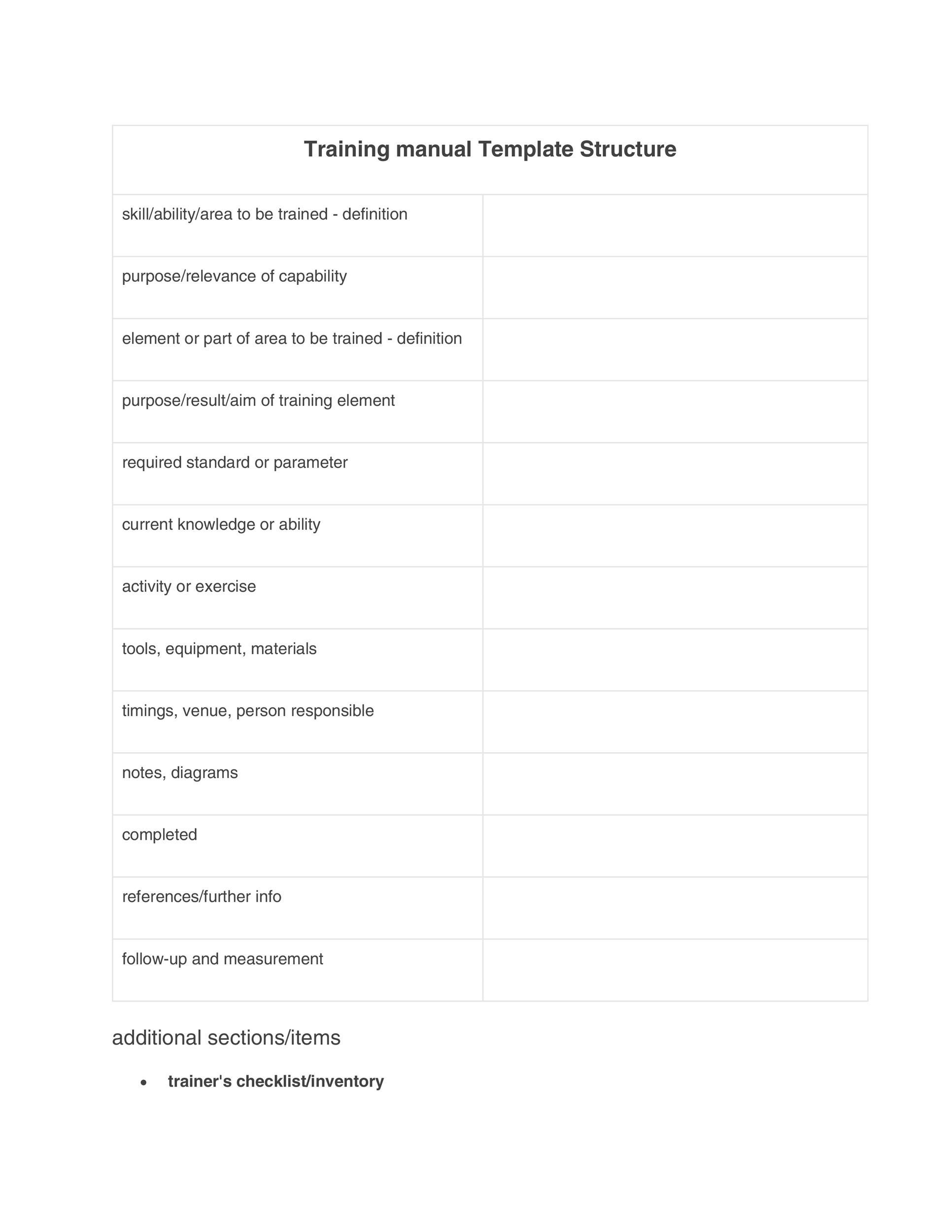 003 Formidable Employee Training Manual Template Inspiration  New Hire ExampleFull