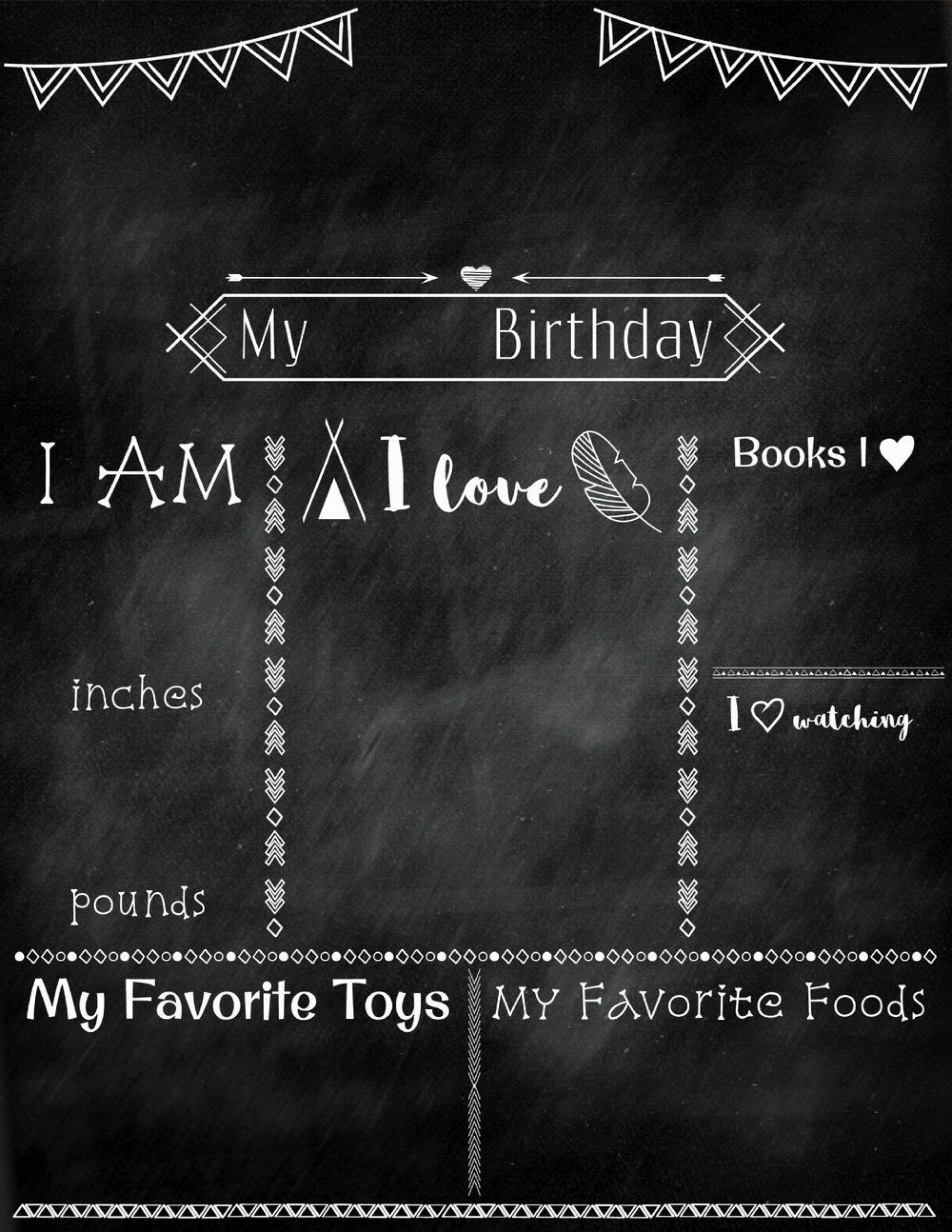 003 Formidable Free Birthday Chalkboard Template Concept  First Printable Baby1920
