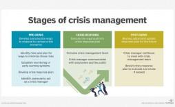 003 Frightening Crisi Management Plan Template Design  Example Uk Australia