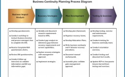 003 Frightening Simple Busines Continuity Plan Template High Def  Australia Sample For Small Businesse Basic Example