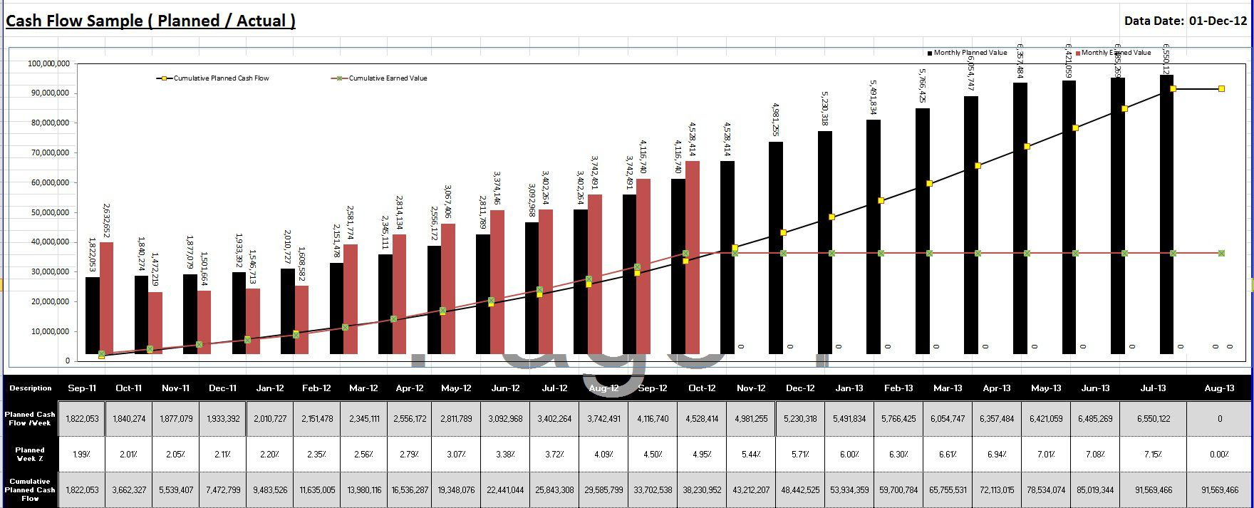 003 Imposing Cash Flow Format Excel Download High Resolution  Forecast Template Indirect Statement In FreeFull
