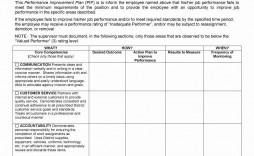 003 Imposing Employee Development Action Plan Example  Examples