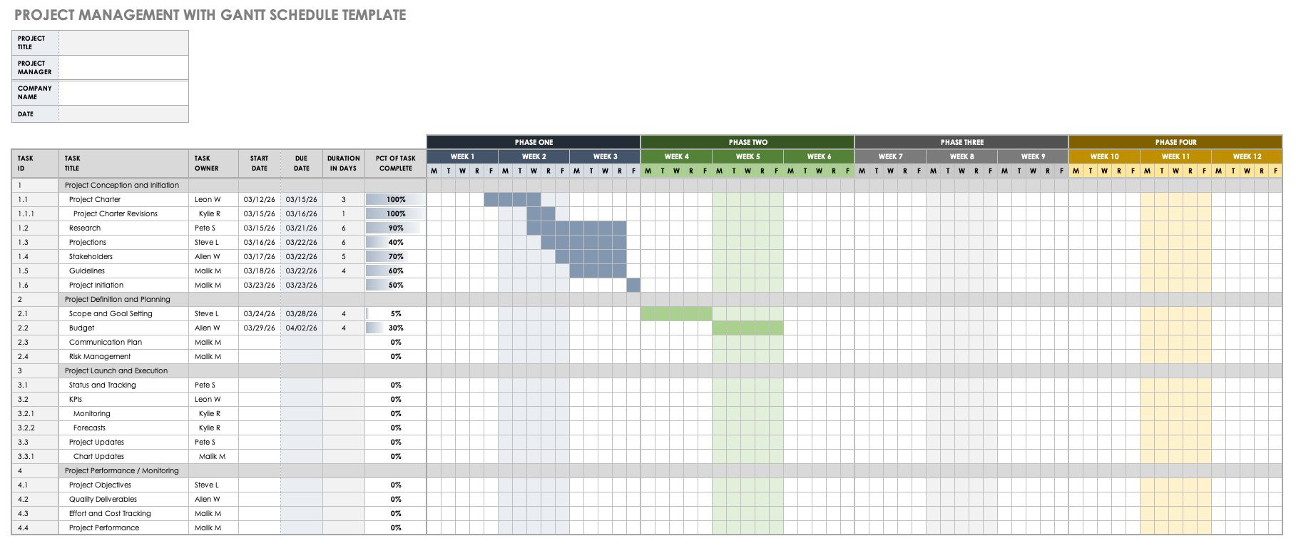 003 Imposing Excel Project Timeline Template Picture  2020 Xl TutorialFull