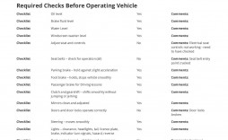 003 Imposing Vehicle Inspection Form Template Pdf Image  Used Printable