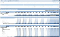 003 Impressive Detailed Line Item Budget Example Picture