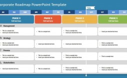 003 Impressive Project Management Report Template Ppt Concept  Weekly Statu