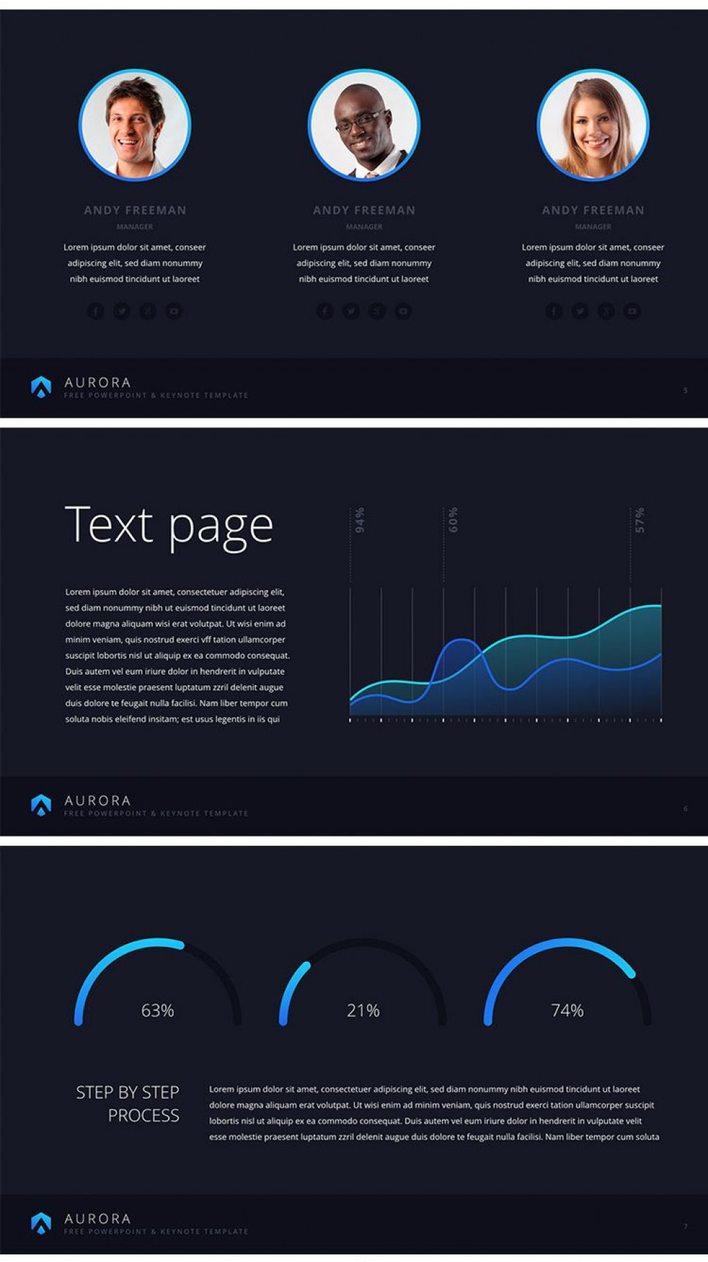 003 Impressive Social Media Trend 2017  Powerpoint Template Free High Definition -Large