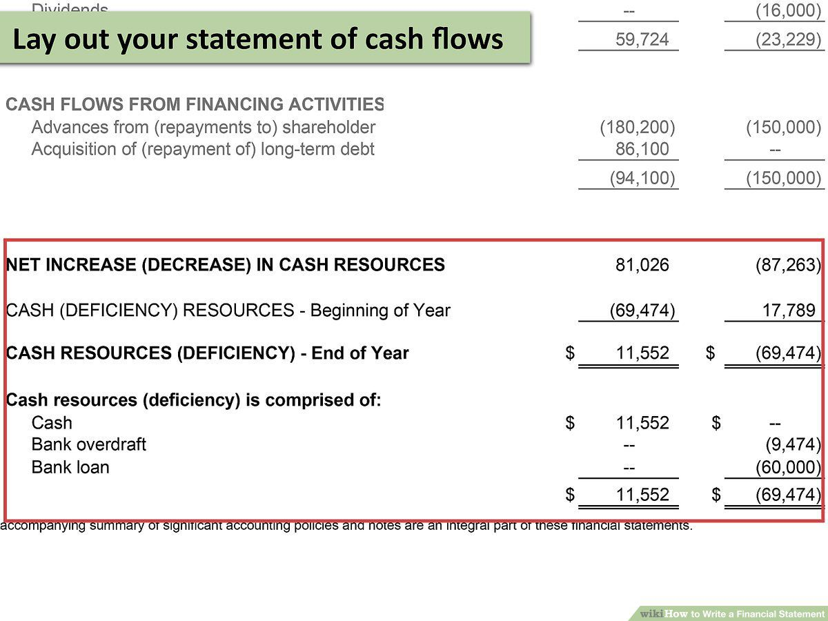 003 Magnificent Financial Statement Template Excel High Resolution  Consolidation Personal Free DownloadFull
