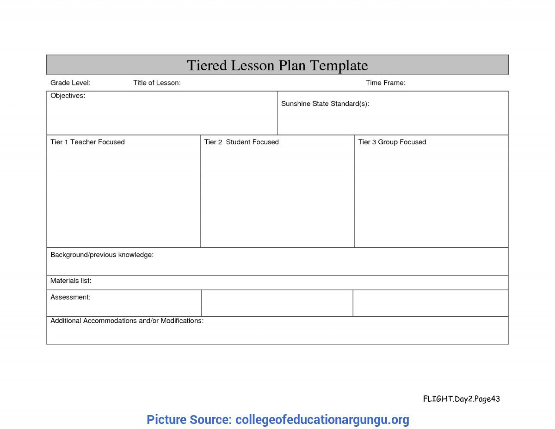 003 Magnificent Template For Lesson Plan Concept  Plans Pdf High School Sample1920