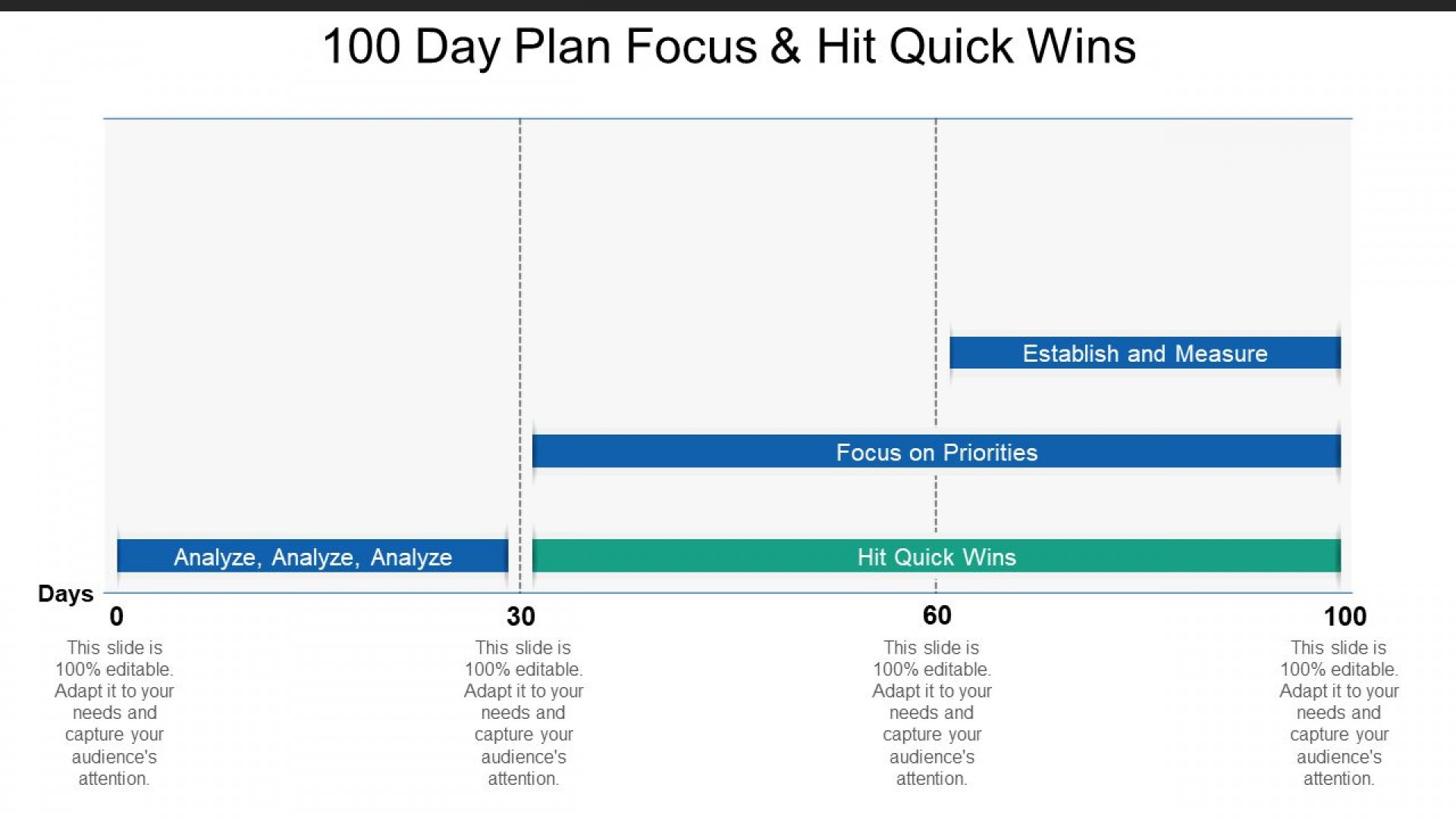003 Outstanding 100 Day Planning Template High Def  Plan Powerpoint Free New Job Example1920