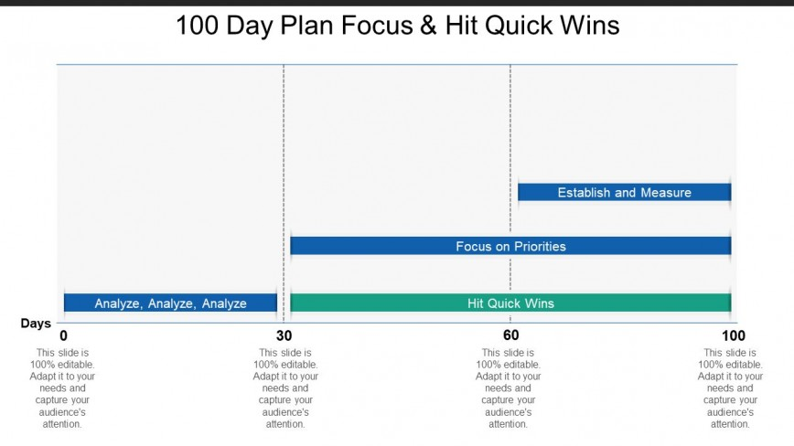 003 Outstanding 100 Day Planning Template High Def  Plan Word Excel Free For New Job