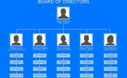 003 Outstanding Free Organizational Chart Template Word 2007 Design