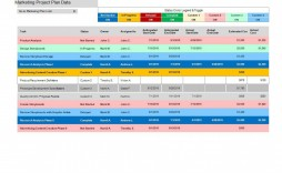 003 Outstanding Multiple Project Cost Tracking Template Excel Highest Quality  Budget