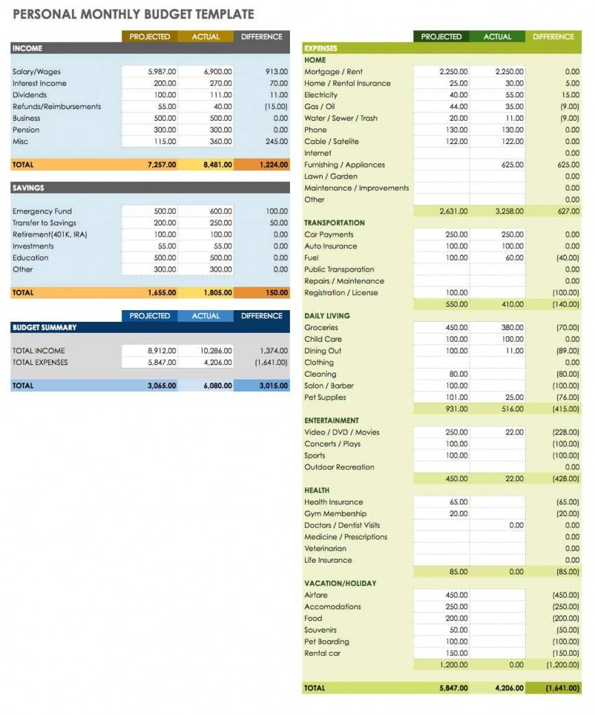 003 Outstanding Personal Expense Spreadsheet Template Picture  Budget Excel Finance Monthly Sheet