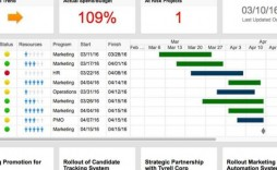 003 Outstanding Project Statu Report Template Excel Highest Clarity  Free Progres Format Xl
