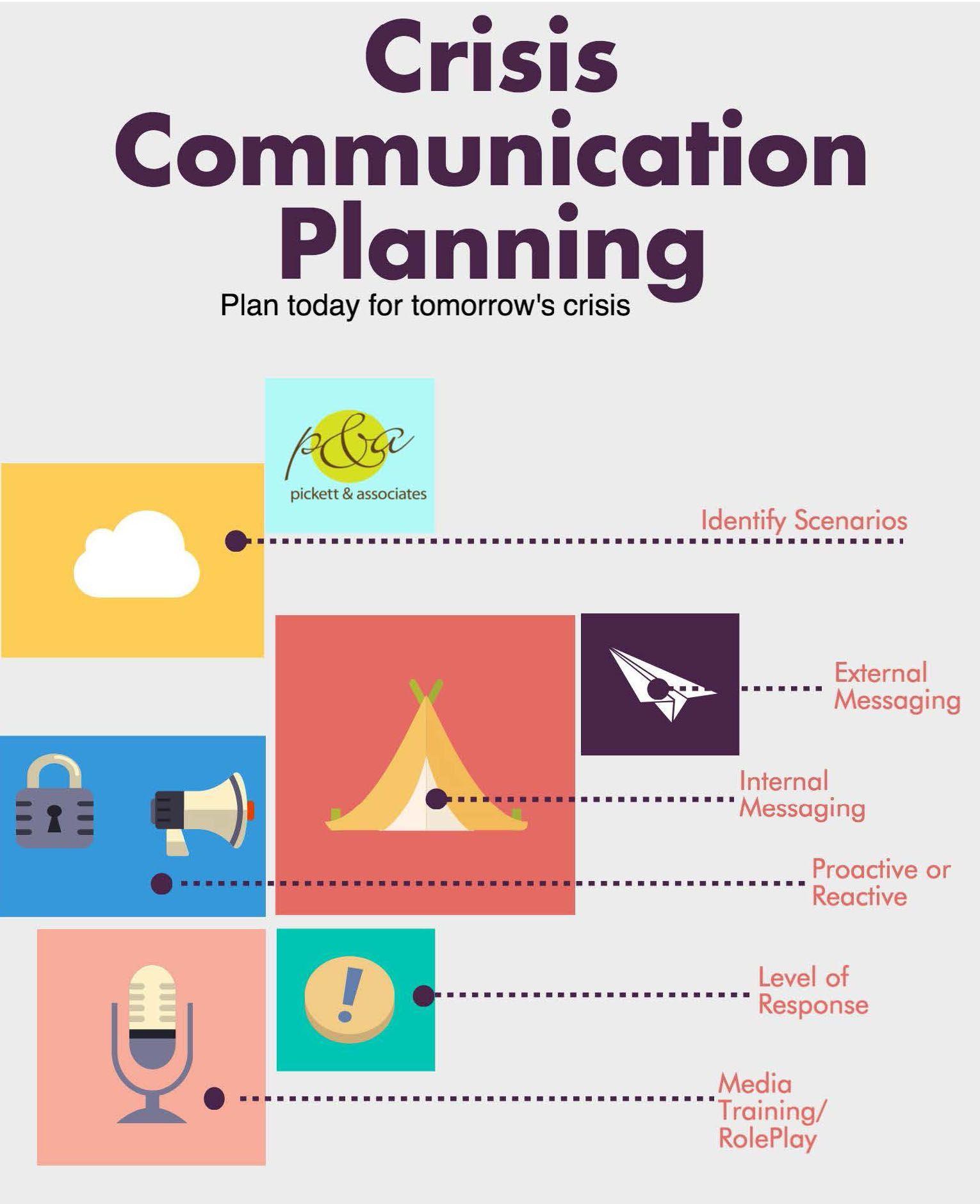003 Phenomenal Crisi Communication Plan Template High Definition  For Higher Education NonprofitFull