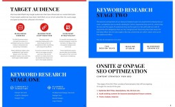 003 Phenomenal Digital Marketing Plan Example Pdf Inspiration  Free Template Busines Sample