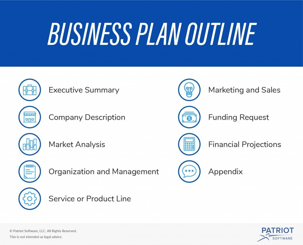 003 Phenomenal Marketing Plan Format For Small Busines Highest Clarity  Business Template FreeLarge