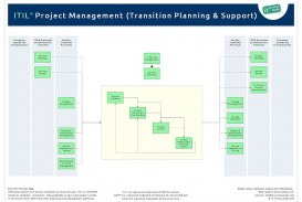 003 Rare Software Project Transition Plan Sample Example  Template Excel