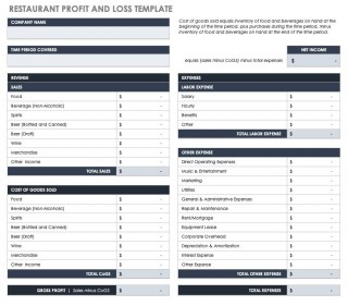 003 Remarkable Basic Profit And Los Template High Resolution  Free Simple Form Statement Excel For Self Employed320