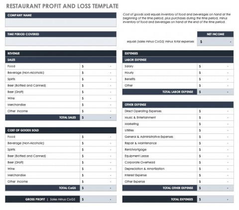 003 Remarkable Basic Profit And Los Template High Resolution  Free Simple Form Statement Excel For Self Employed480