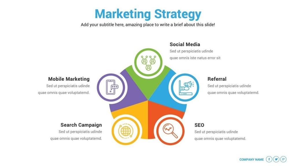 003 Remarkable Digital Marketing Plan Sample Ppt Example Large