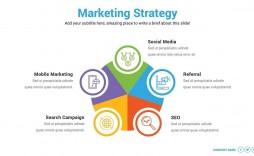 003 Remarkable Digital Marketing Plan Sample Ppt Example
