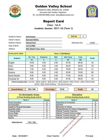 003 Remarkable Middle School Report Card Template Pdf Highest Quality 360