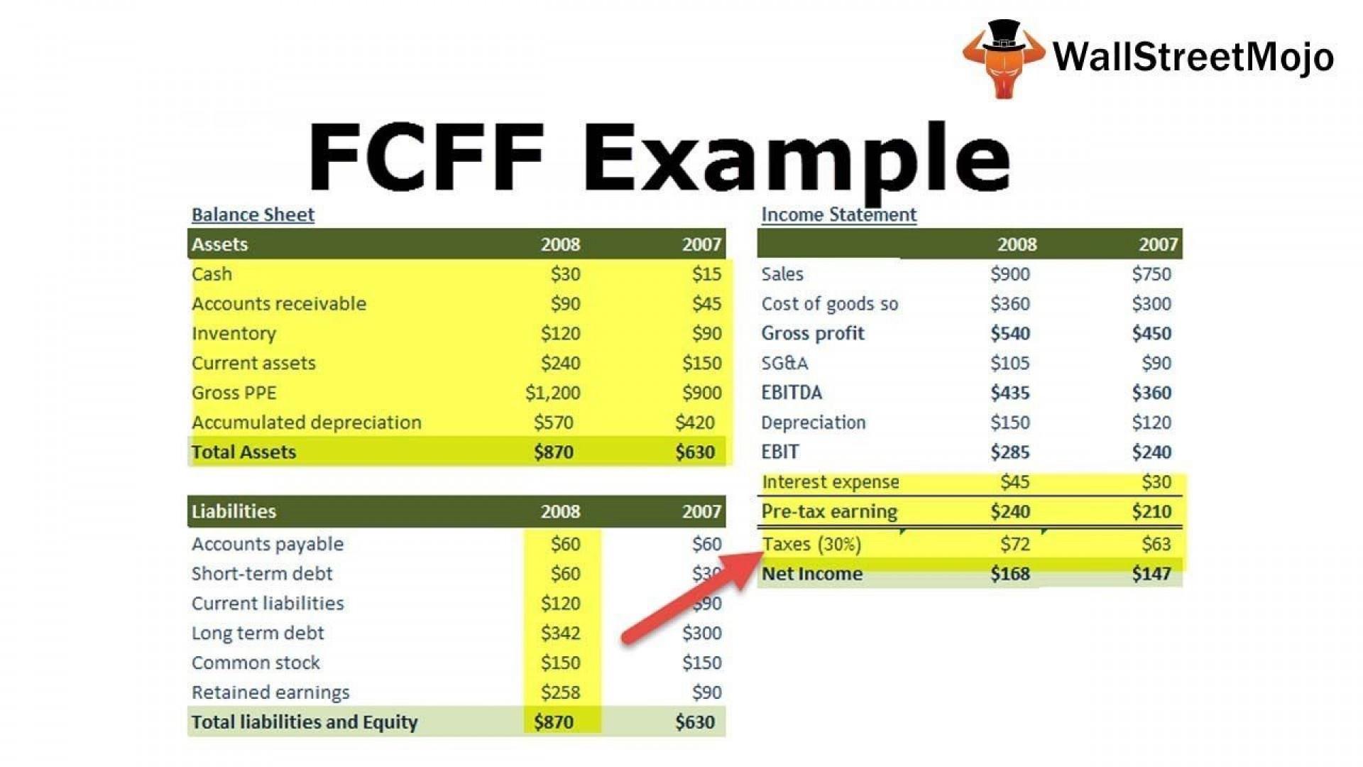 003 Sensational Cash Flow Template Excel Free Sample  Statement Download Format In1920