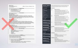 003 Shocking 1 Page Resume Template Highest Quality  Templates One Basic Word Free Html Download