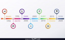 003 Shocking Timeline Template For Ppt Free Highest Quality  Infographic Vertical Download