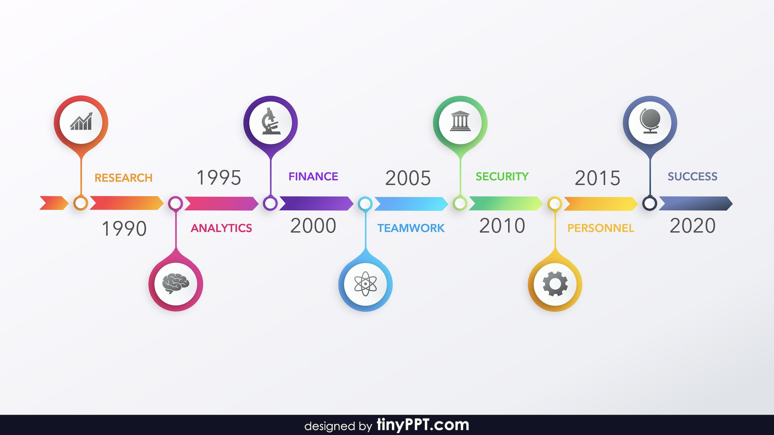 003 Shocking Timeline Template For Ppt Free Highest Quality  Infographic Vertical DownloadFull