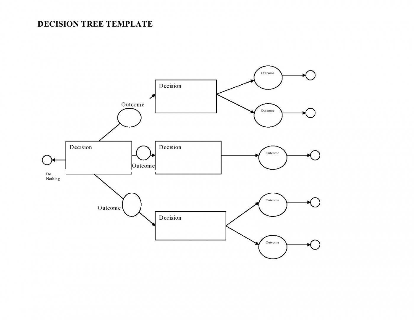 003 Singular Free Decision Tree Template In Word Or Excel Photo 1400